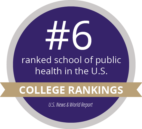 The UW School of Public Health is ranked 6th among public health schools in the nation by U.S. News & World Report.