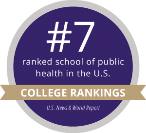 UW is #7 ranked school of public health in the U.S based on U.S. News & World Report college rankings.